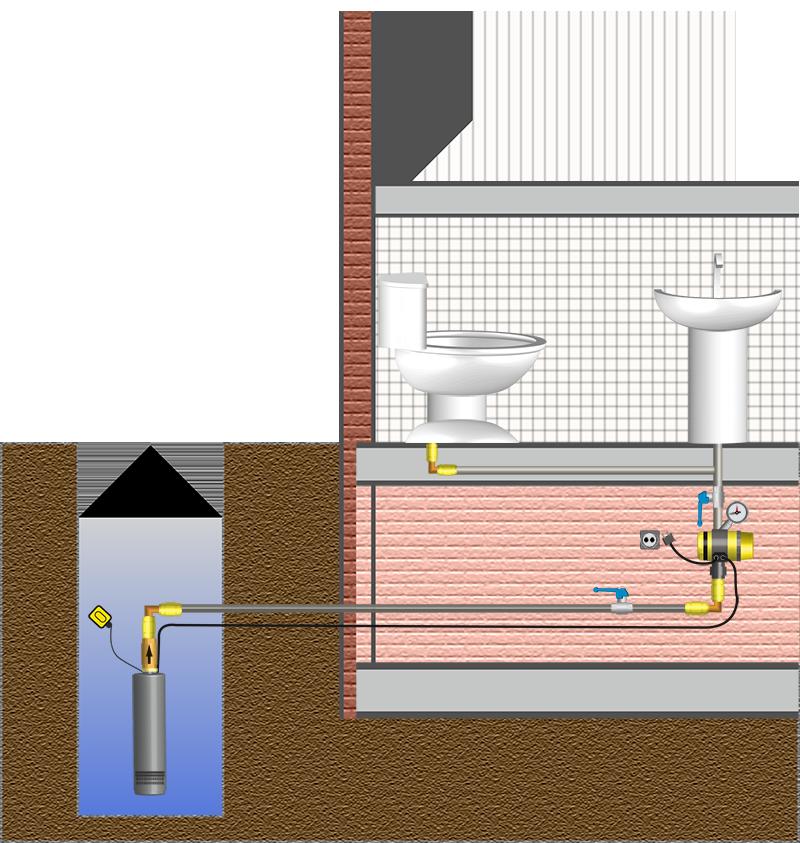 Схема водоснабжения из колодца