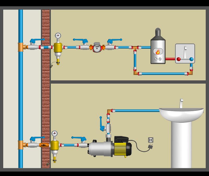 Схема повышения давления воды